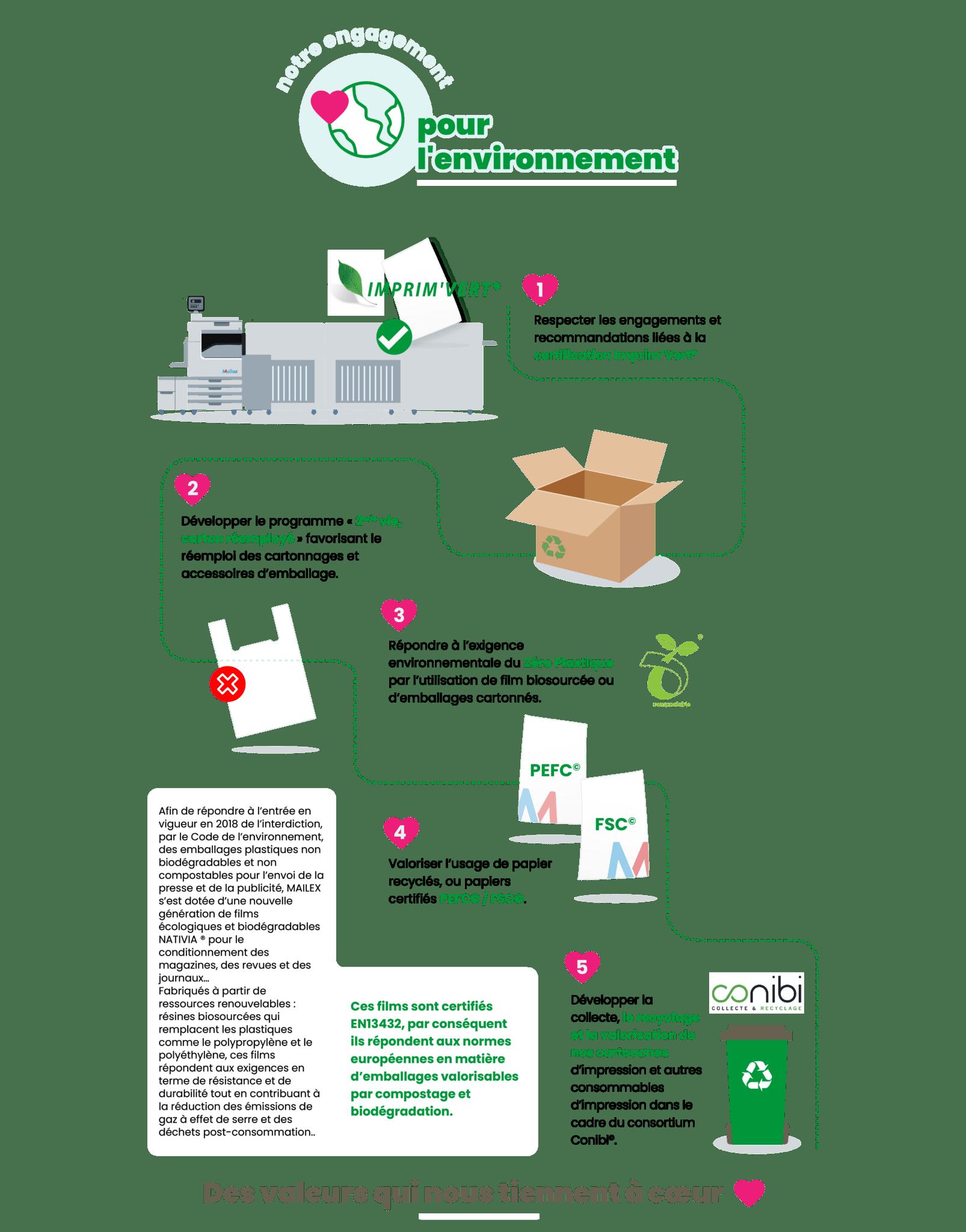 Charte environnement 1